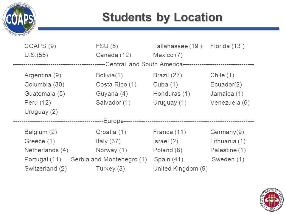Students by Location COAPS (9)FSU (5)Tallahassee (19 )Florida (13 ) U.S.(55)Canada (12)Mexico (7) --------------------------------------------Central and South America---------------------------------- Argentina (9)Bolivia(1)Brazil (27)Chile (1) Columbia (30)Costa Rico (1)Cuba (1)Ecuador(2) Guatemala (5)Guyana (4) Honduras (1)Jamaica (1) Peru (12) Salvador (1)Uruguay (1)Venezuela (6) Uruguay (2) -------------------------------------------Europe------------------------------------------------------------- Belgium (2)Croatia (1) France (11)Germany(9) Greece (1) Italy (37)Israel (2)Lithuania (1) Netherlands (4)Norway (1)Poland (8)Palestine (1) Portugal (11) Serbia and Montenegro (1) Spain (41) Sweden (1) Switzerland (2) Turkey (3)United Kingdom (9)