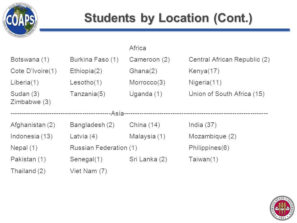 Students by Location (Cont.) Africa Botswana (1)Burkina Faso (1)Cameroon (2)Central African Republic (2) Cote D'lvoire(1)Ethiopia(2)Ghana(2) Kenya(17) Liberia(1)Lesotho(1)Morrocco(3) Nigeria(11) Sudan (3)Tanzania(5)Uganda (1)Union of South Africa (15) Zimbabwe (3) ----------------------------------------------Asia----------------------------------------------------------------- Afghanistan (2)Bangladesh (2)China (14)India (37) Indonesia (13)Latvia (4)Malaysia (1) Mozambique (2) Nepal (1)Russian Federation (1) Philippines(6) Pakistan (1) Senegal(1) Sri Lanka (2)Taiwan(1) Thailand (2) Viet Nam (7)