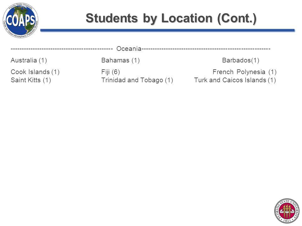 Students by Location (Cont.) ---------------------------------------------- Oceania---------------------------------------------------------- Australia (1)Bahamas (1)Barbados(1) Cook Islands (1)Fiji (6) French Polynesia (1) Saint Kitts (1)Trinidad and Tobago (1) Turk and Caicos Islands (1)
