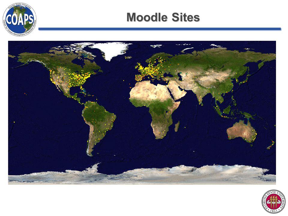 Moodle Sites