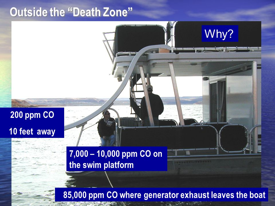 Outside the Death Zone 85,000 ppm CO where generator exhaust leaves the boat 7,000 – 10,000 ppm CO on the swim platform 200 ppm CO 10 feet away Why
