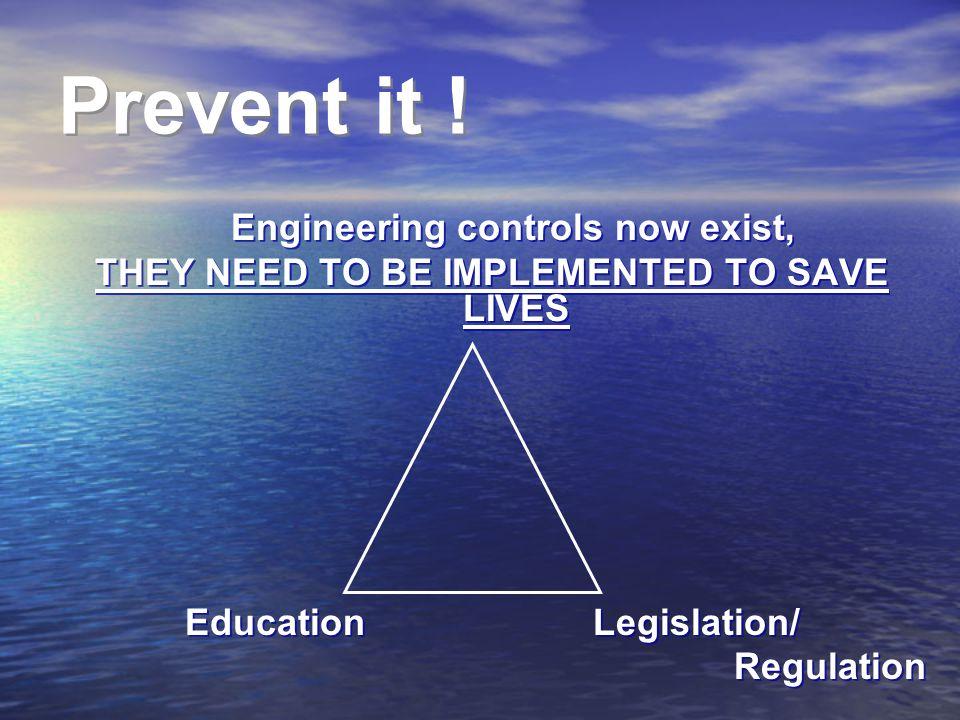 Prevent it .