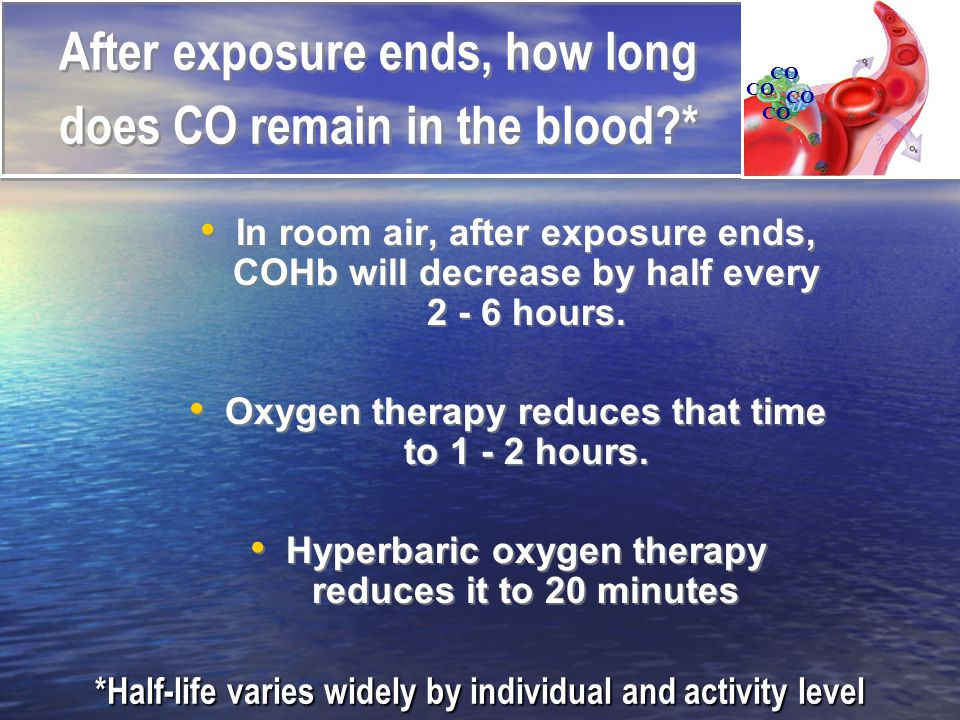 After exposure ends, how long does CO remain in the blood * In room air, after exposure ends, COHb will decrease by half every 2 - 6 hours.