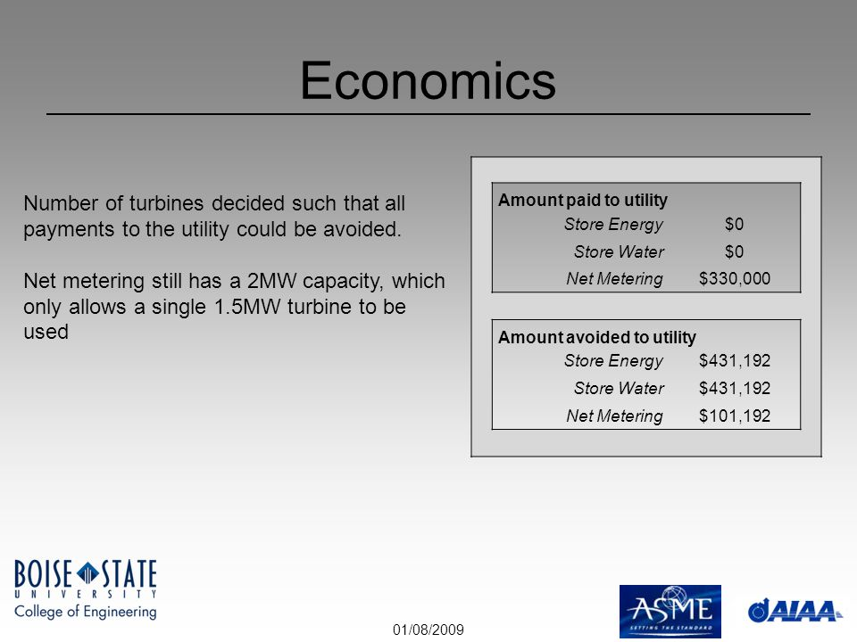 01/08/2009 Economics Amount paid to utility Store Energy$0 Store Water$0 Net Metering$330,000 Amount avoided to utility Store Energy$431,192 Store Wat