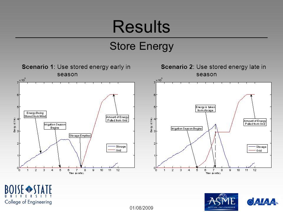 01/08/2009 Results Store Energy Scenario 1: Use stored energy early in season Scenario 2: Use stored energy late in season