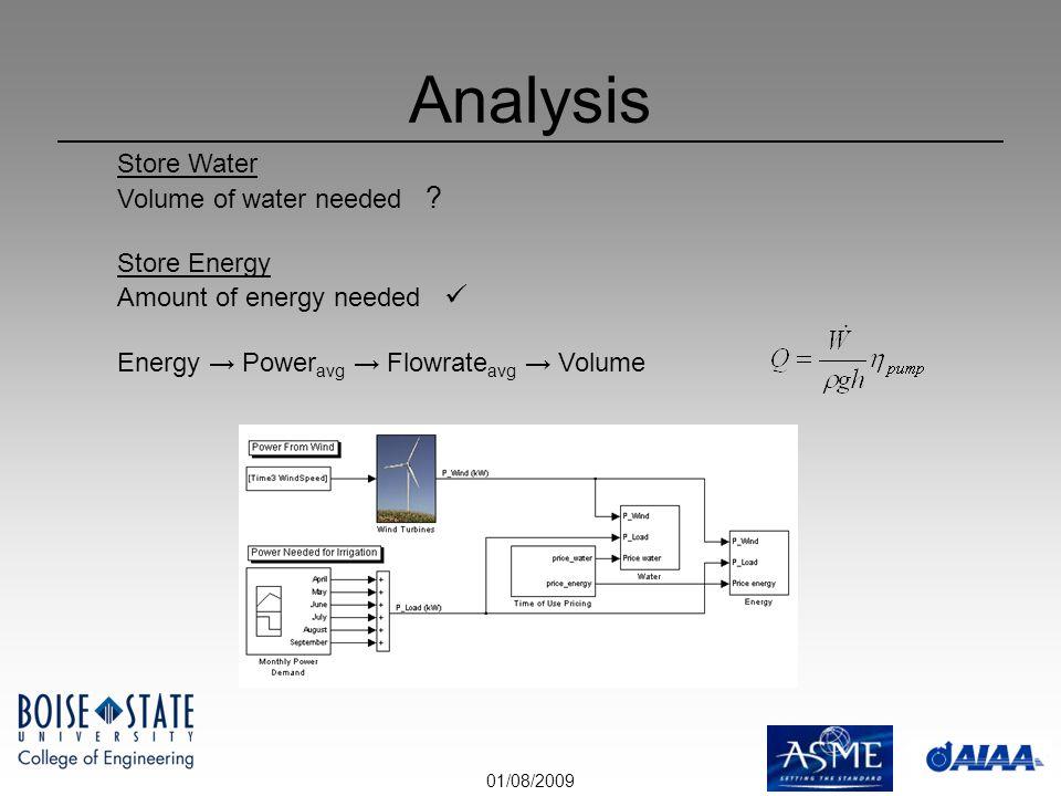01/08/2009 Analysis Store Water Volume of water needed ? Store Energy Amount of energy needed Energy → Power avg → Flowrate avg → Volume