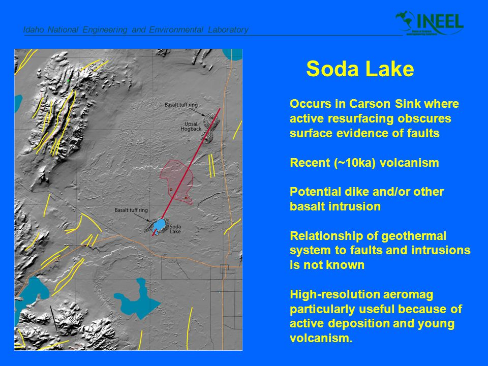 Idaho National Engineering and Environmental Laboratory Soda Lake Occurs in Carson Sink where active resurfacing obscures surface evidence of faults Recent (~10ka) volcanism Potential dike and/or other basalt intrusion Relationship of geothermal system to faults and intrusions is not known High-resolution aeromag particularly useful because of active deposition and young volcanism.