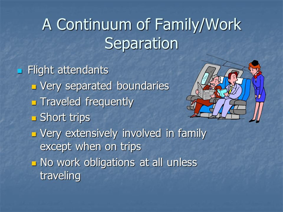 A Continuum of Family/Work Separation Flight attendants Flight attendants Very separated boundaries Very separated boundaries Traveled frequently Trav