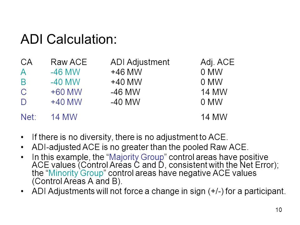 10 ADI Calculation: CARaw ACEADI AdjustmentAdj.