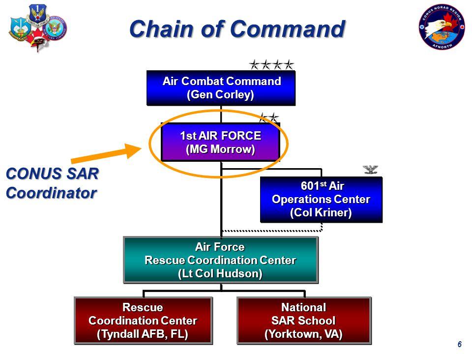 6 National SAR School SAR School (Yorktown, VA) (Yorktown, VA) National SAR School SAR School (Yorktown, VA) (Yorktown, VA) Air Force Air Force Rescue