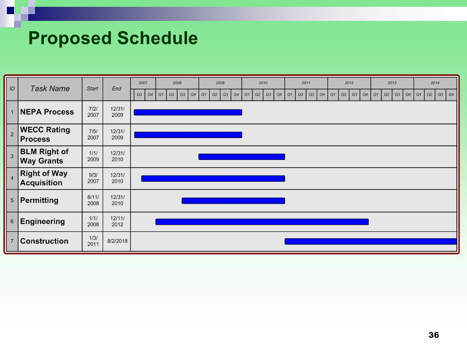 36 Proposed Schedule