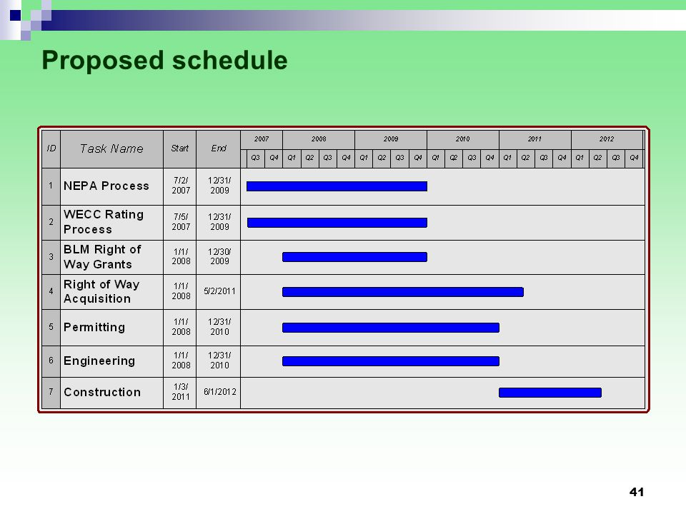 41 Proposed schedule
