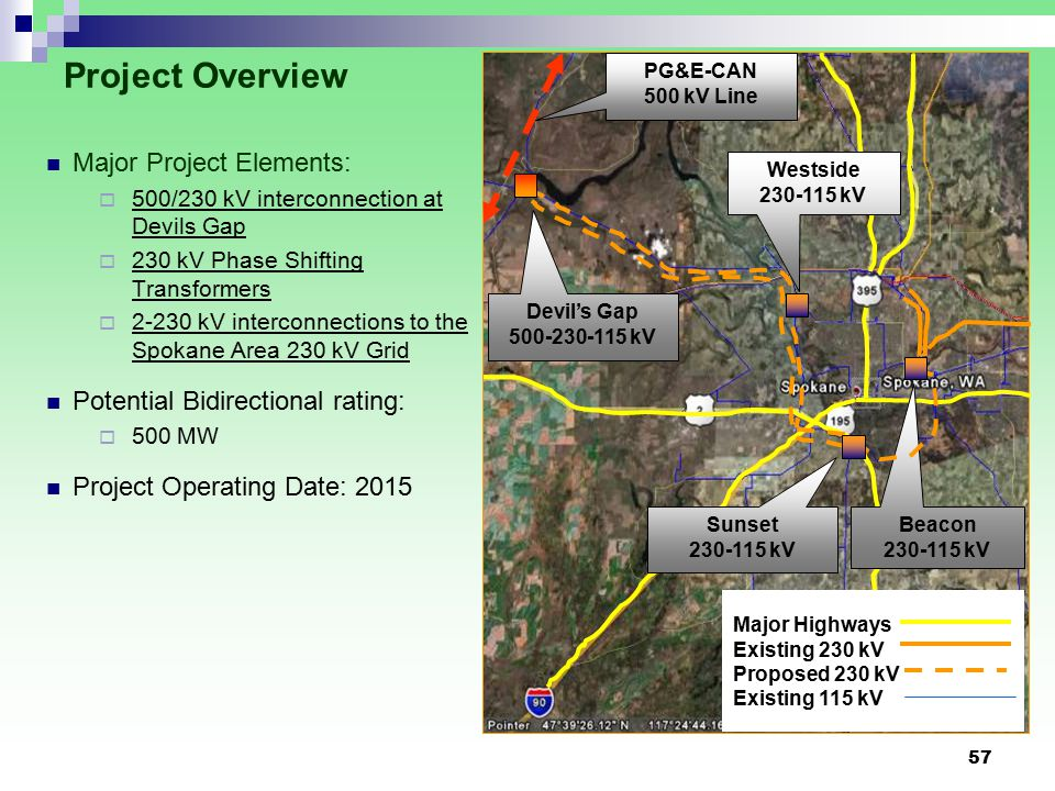 57 Project Overview Major Project Elements:  500/230 kV interconnection at Devils Gap  230 kV Phase Shifting Transformers  2-230 kV interconnections to the Spokane Area 230 kV Grid Potential Bidirectional rating:  500 MW Project Operating Date: 2015 Devil's Gap 500-230-115 kV PG&E-CAN 500 kV Line Beacon 230-115 kV Sunset 230-115 kV Major Highways Existing 230 kV Proposed 230 kV Existing 115 kV Westside 230-115 kV