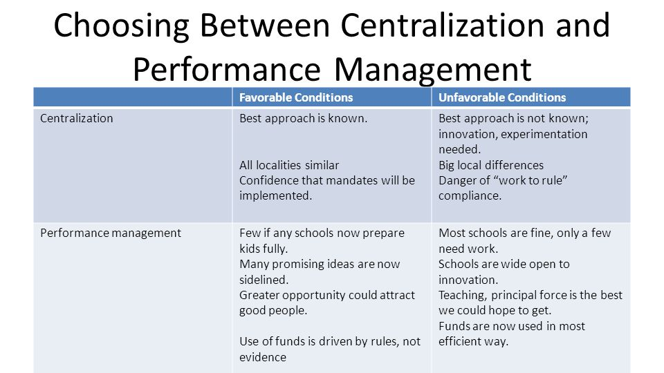 Choosing Between Centralization and Performance Management Favorable ConditionsUnfavorable Conditions CentralizationBest approach is known.