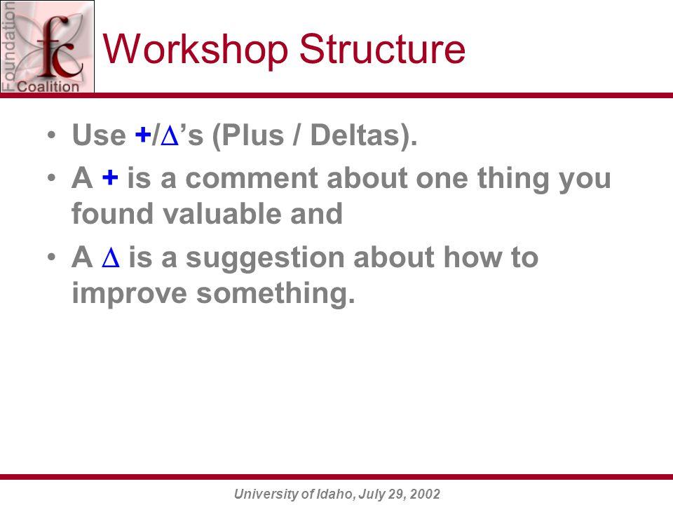 University of Idaho, July 29, 2002 Workshop Structure Use +/  's (Plus / Deltas).