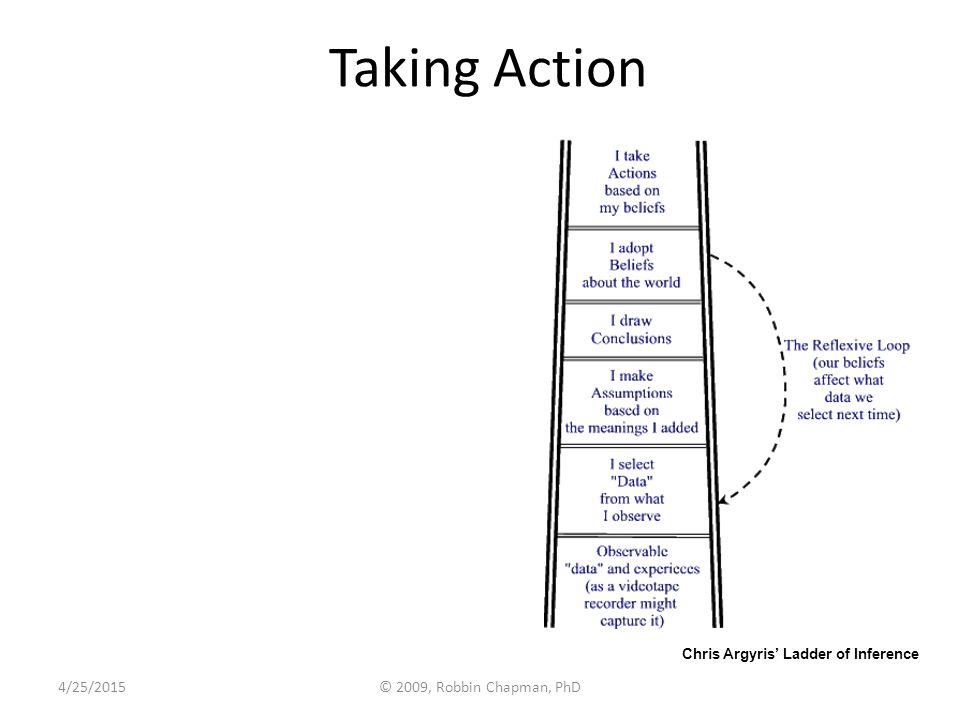 Chris Argyris' Ladder of Inference Taking Action 4/25/2015© 2009, Robbin Chapman, PhD