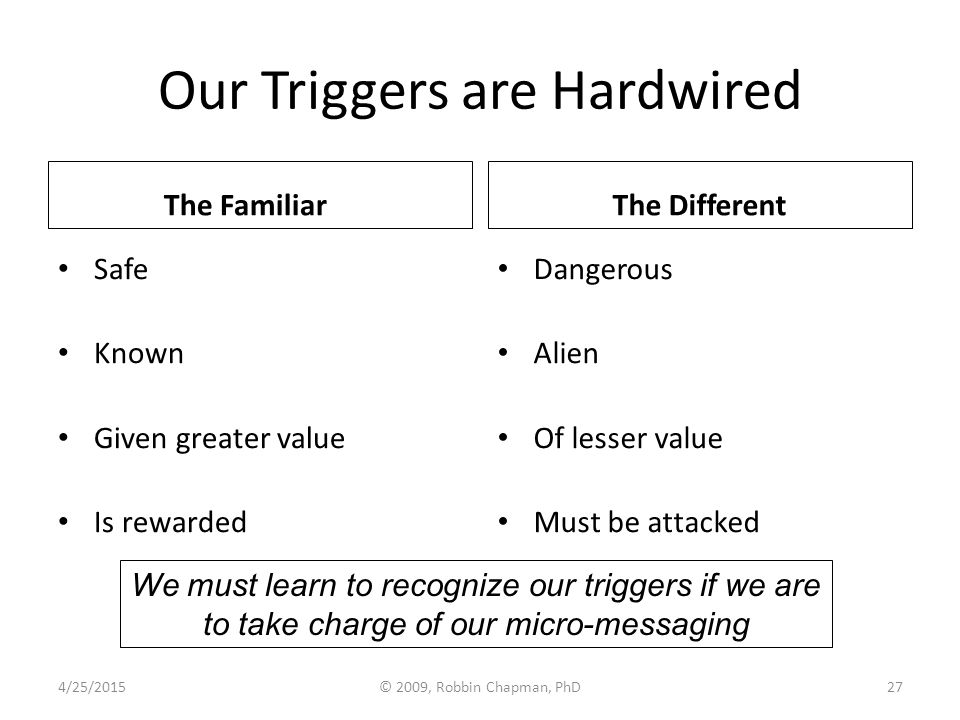Our Triggers are Hardwired The Familiar Safe Known Given greater value Is rewarded The Different Dangerous Alien Of lesser value Must be attacked We m
