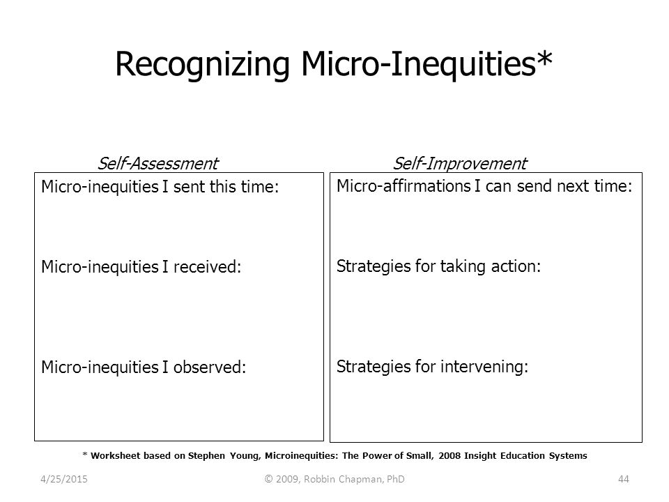 Recognizing Micro-Inequities* * Worksheet based on Stephen Young, Microinequities: The Power of Small, 2008 Insight Education Systems Micro-inequities