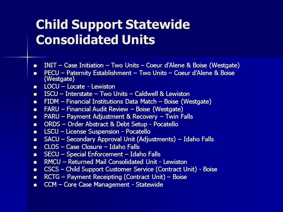 Child Support Statewide Consolidated Units INIT – Case Initiation – Two Units – Coeur d'Alene & Boise (Westgate) INIT – Case Initiation – Two Units – Coeur d'Alene & Boise (Westgate) PECU – Paternity Establishment – Two Units – Coeur d'Alene & Boise (Westgate) PECU – Paternity Establishment – Two Units – Coeur d'Alene & Boise (Westgate) LOCU – Locate - Lewiston LOCU – Locate - Lewiston ISCU – Interstate – Two Units – Caldwell & Lewiston ISCU – Interstate – Two Units – Caldwell & Lewiston FIDM – Financial Institutions Data Match – Boise (Westgate) FIDM – Financial Institutions Data Match – Boise (Westgate) FARU – Financial Audit Review – Boise (Westgate) FARU – Financial Audit Review – Boise (Westgate) PARU – Payment Adjustment & Recovery – Twin Falls PARU – Payment Adjustment & Recovery – Twin Falls ORDS – Order Abstract & Debt Setup - Pocatello ORDS – Order Abstract & Debt Setup - Pocatello LSCU – License Suspension - Pocatello LSCU – License Suspension - Pocatello SACU – Secondary Approval Unit (Adjustments) – Idaho Falls SACU – Secondary Approval Unit (Adjustments) – Idaho Falls CLOS – Case Closure – Idaho Falls CLOS – Case Closure – Idaho Falls SECU – Special Enforcement – Idaho Falls SECU – Special Enforcement – Idaho Falls RMCU – Returned Mail Consolidated Unit - Lewiston RMCU – Returned Mail Consolidated Unit - Lewiston CSCS – Child Support Customer Service (Contract Unit) - Boise CSCS – Child Support Customer Service (Contract Unit) - Boise RCTG – Payment Receipting (Contract Unit) – Boise RCTG – Payment Receipting (Contract Unit) – Boise CCM – Core Case Management - Statewide CCM – Core Case Management - Statewide