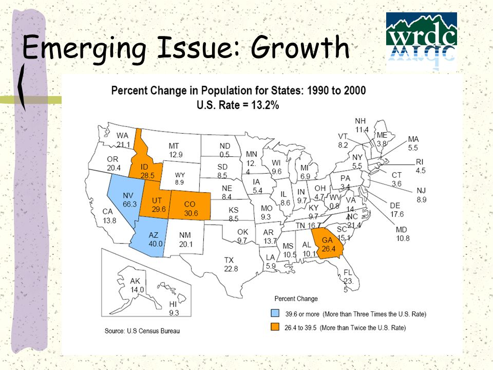 Emerging Issue: Growth