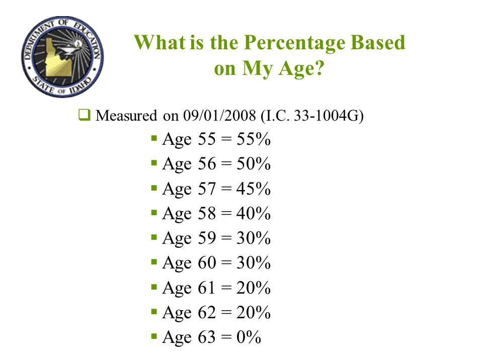 What is the Percentage Based on My Age?  Measured on 09/01/2008 (I.C. 33-1004G)  Age 55 = 55%  Age 56 = 50%  Age 57 = 45%  Age 58 = 40%  Age 59