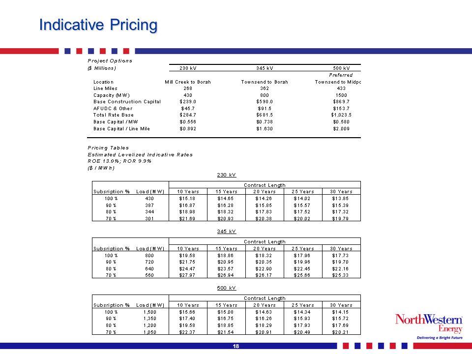 18 Indicative Pricing