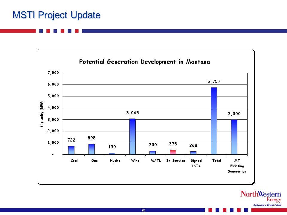 20 MSTI Project Update