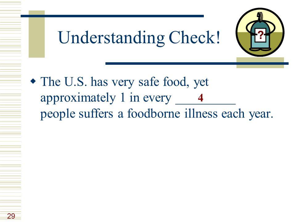 29 Understanding Check.  The U.S.