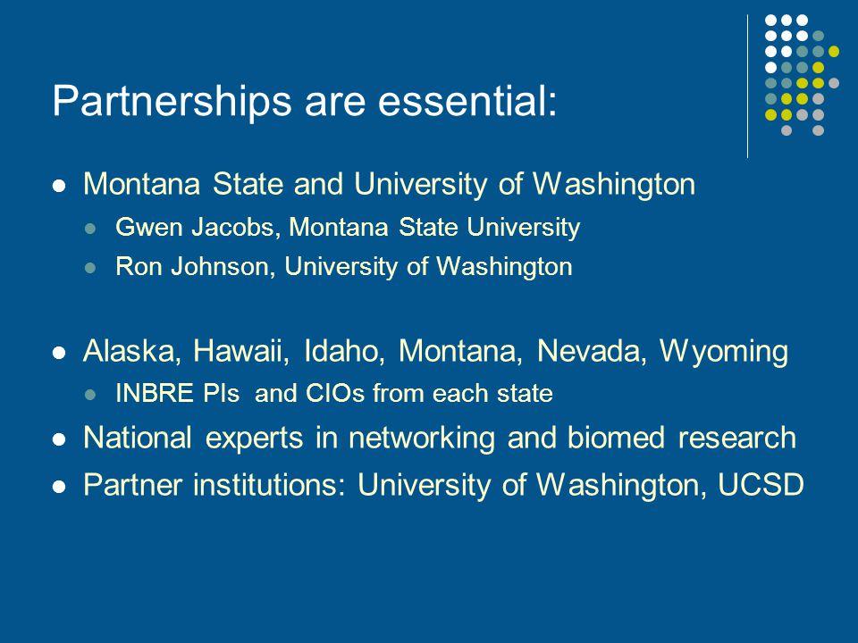 Partnerships are essential: Montana State and University of Washington Gwen Jacobs, Montana State University Ron Johnson, University of Washington Ala