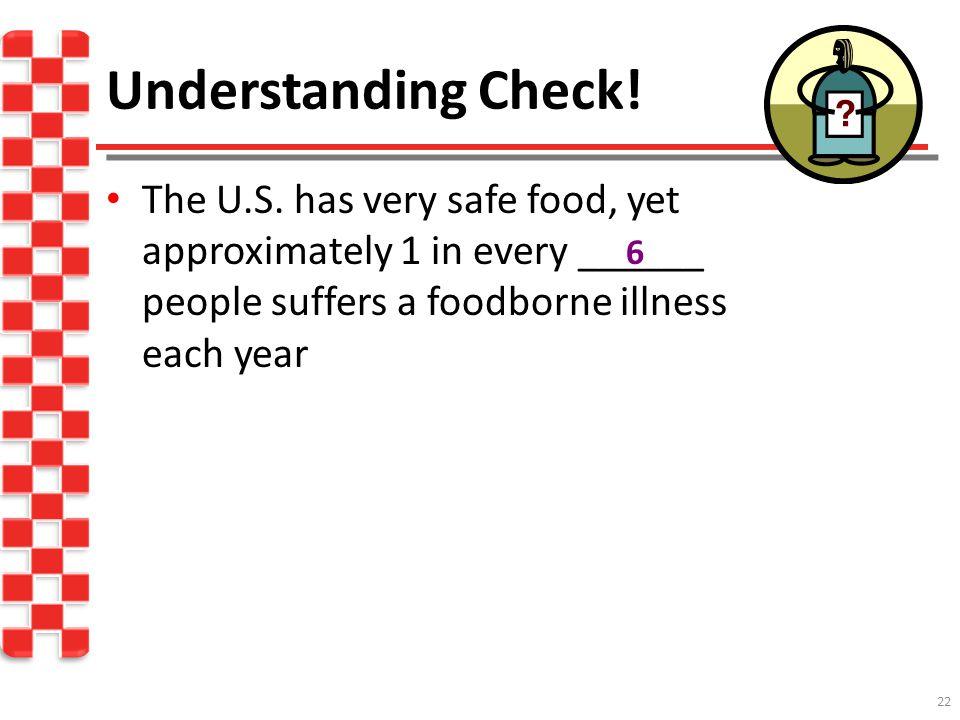 Understanding Check. The U.S.