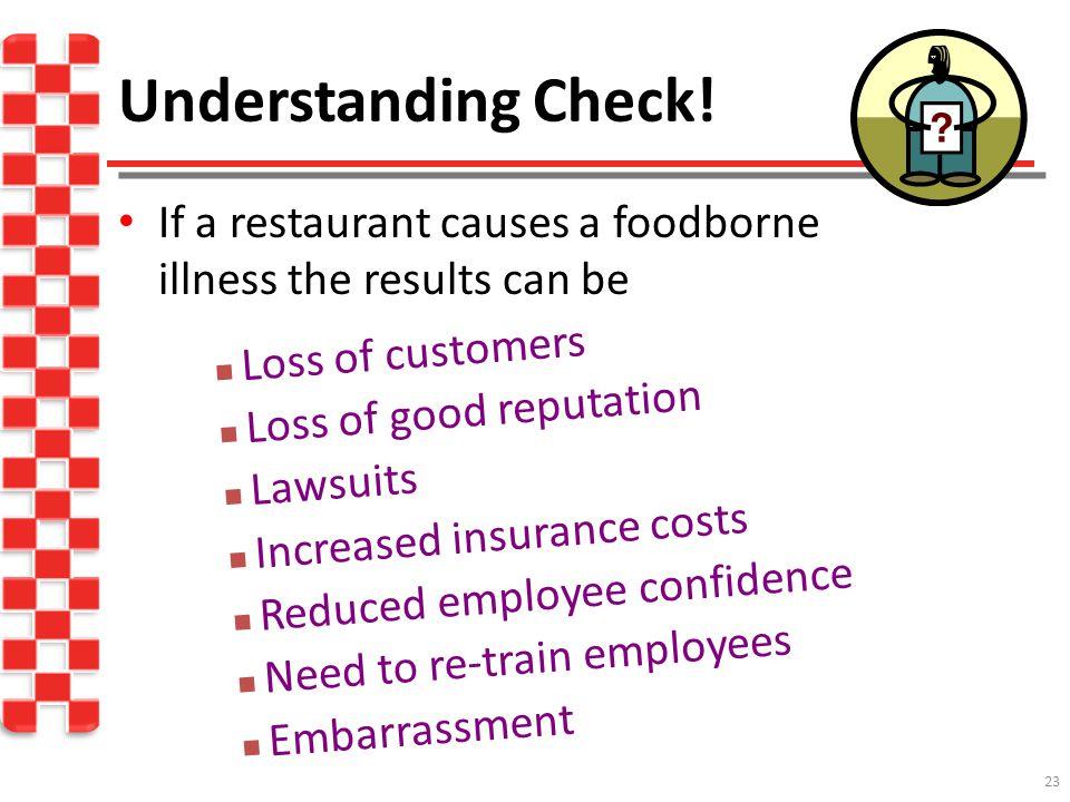 Understanding Check.