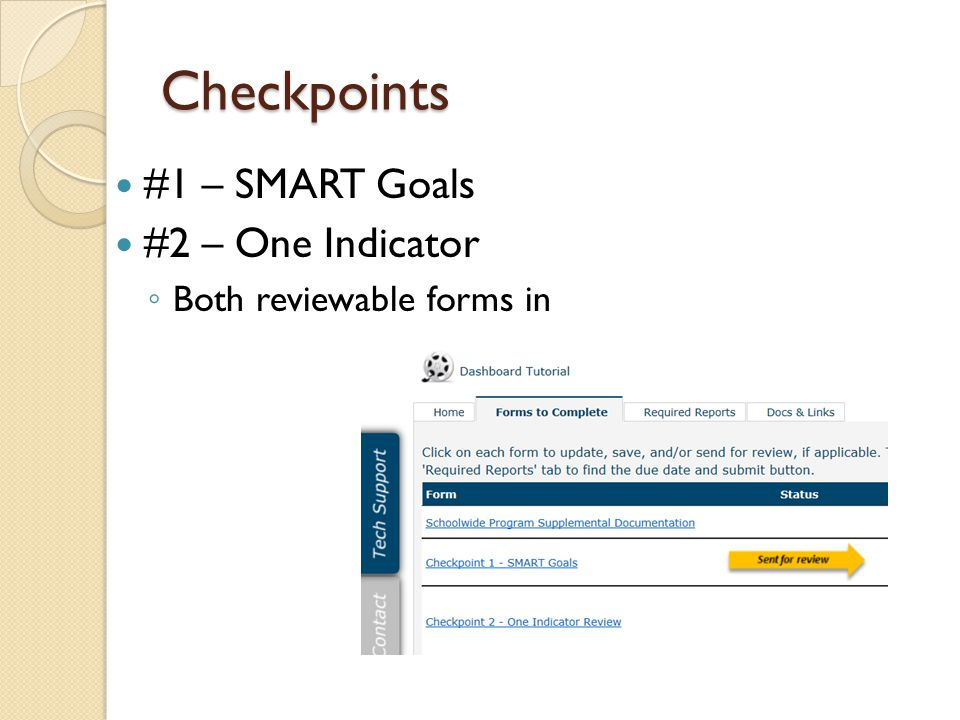 Checkpoints #1 – SMART Goals #2 – One Indicator ◦ Both reviewable forms in