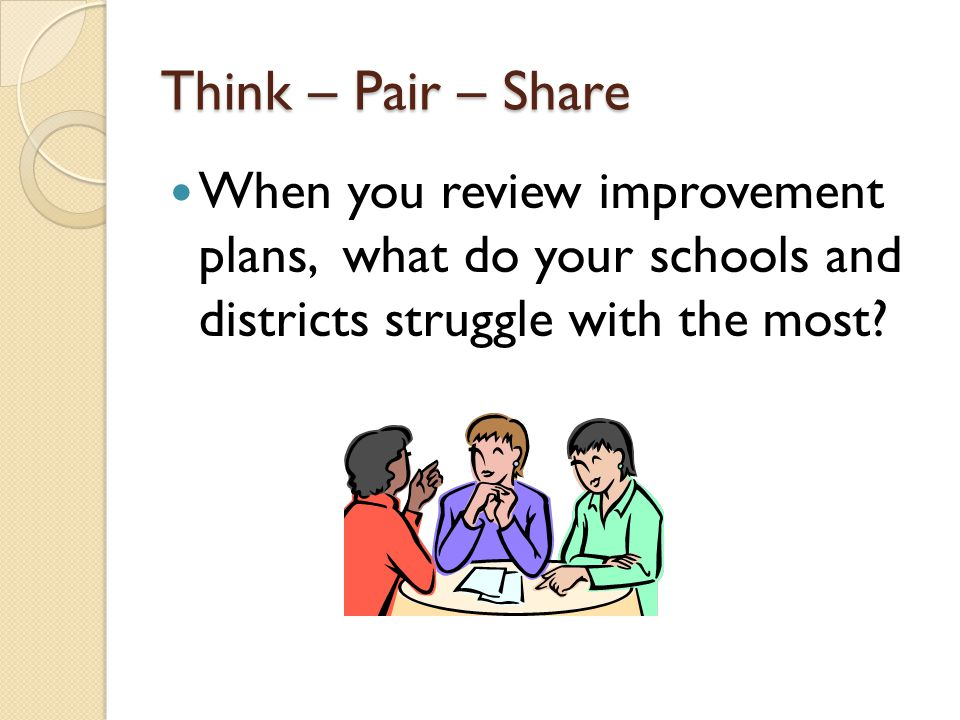 Think – Pair – Share When you review improvement plans, what do your schools and districts struggle with the most