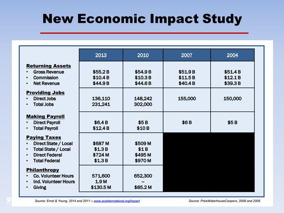 New Economic Impact Study