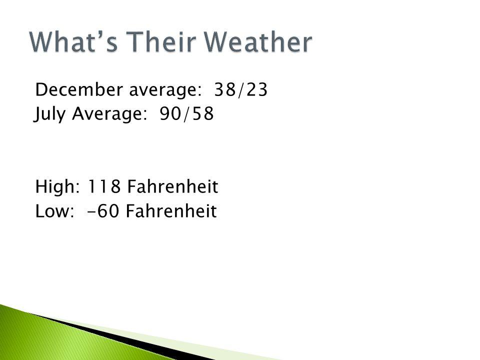 December average: 38/23 July Average: 90/58 High: 118 Fahrenheit Low: -60 Fahrenheit