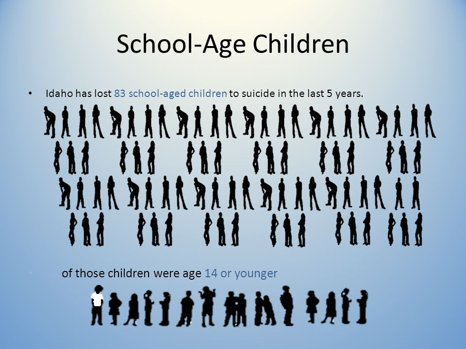 School-Age Children Idaho has lost 83 school-aged children to suicide in the last 5 years.