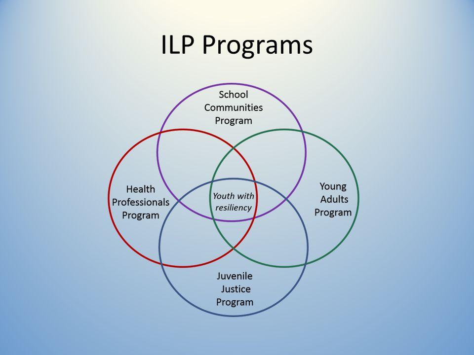 ILP Programs