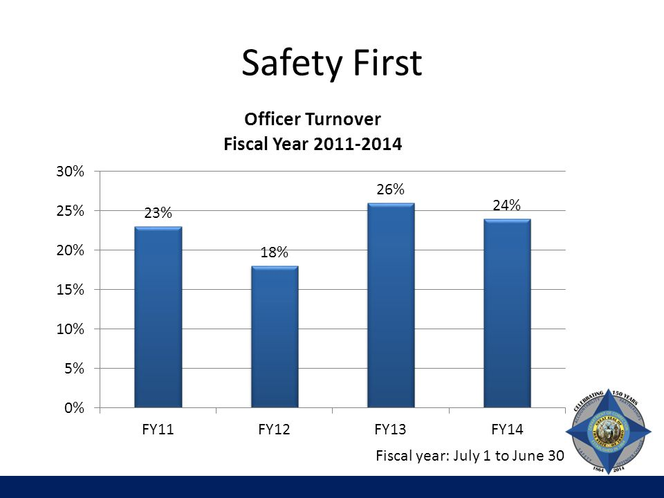 Safety First Fiscal year: July 1 to June 30