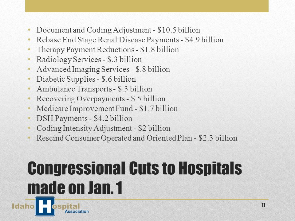Congressional Cuts to Hospitals made on Jan.