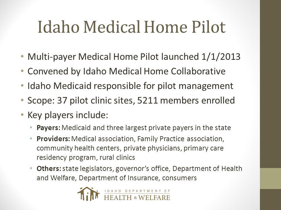 Idaho Medical Home Pilot Multi-payer Medical Home Pilot launched 1/1/2013 Convened by Idaho Medical Home Collaborative Idaho Medicaid responsible for
