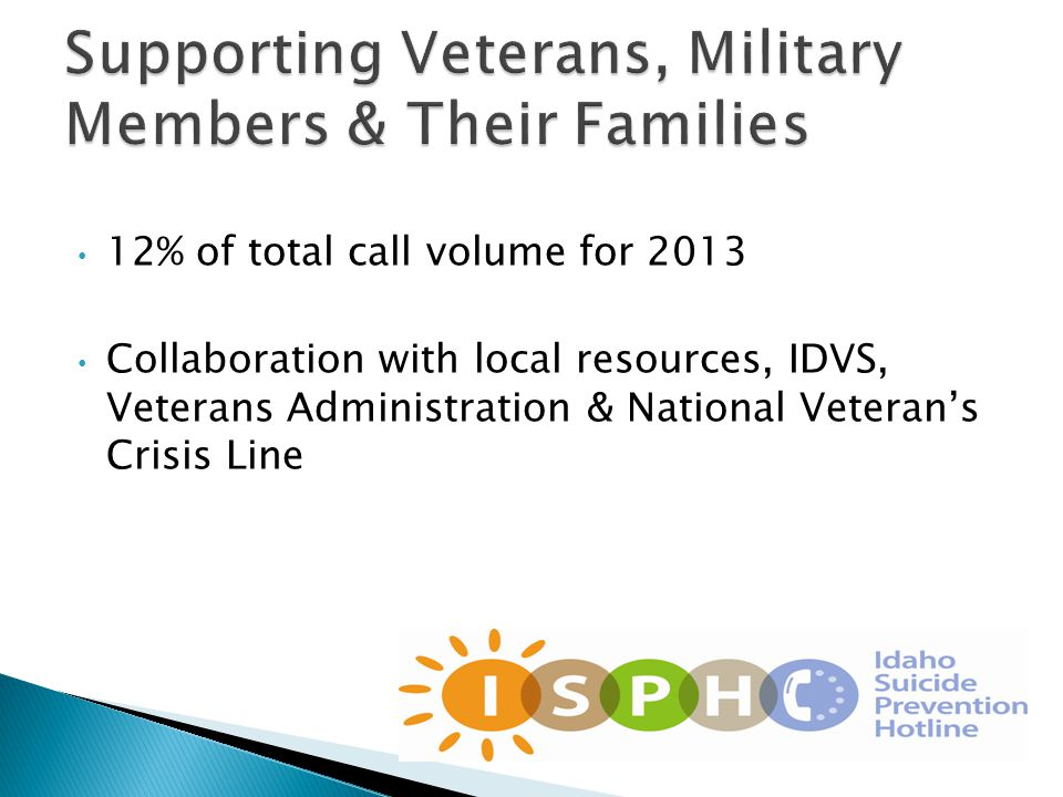 12% of total call volume for 2013 Collaboration with local resources, IDVS, Veterans Administration & National Veteran's Crisis Line
