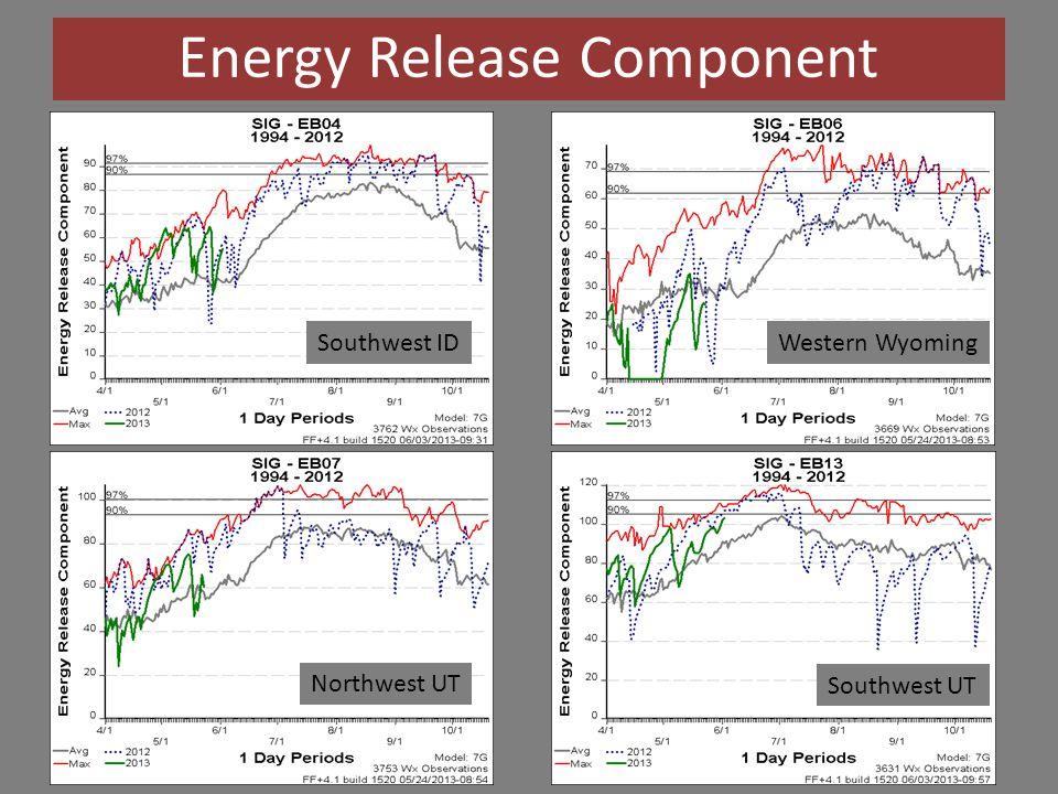 Energy Release Component Southwest IDWestern Wyoming Northwest UT Southwest UT