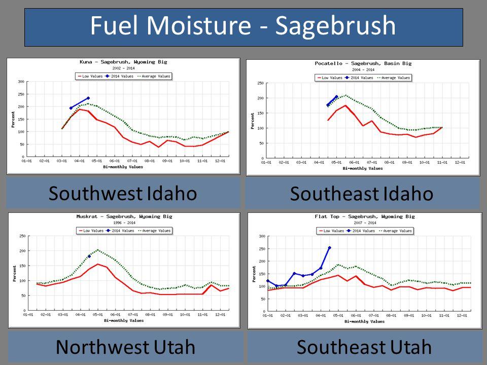 Fuel Moisture - Sagebrush Southwest Idaho Northwest Utah Southeast Idaho Southeast Utah