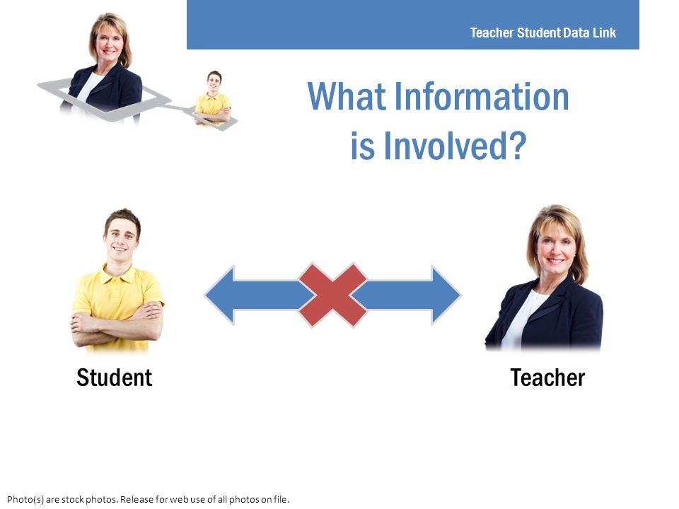 What Information is Involved. Teacher Student Data Link Student Teacher Photo(s) are stock photos.