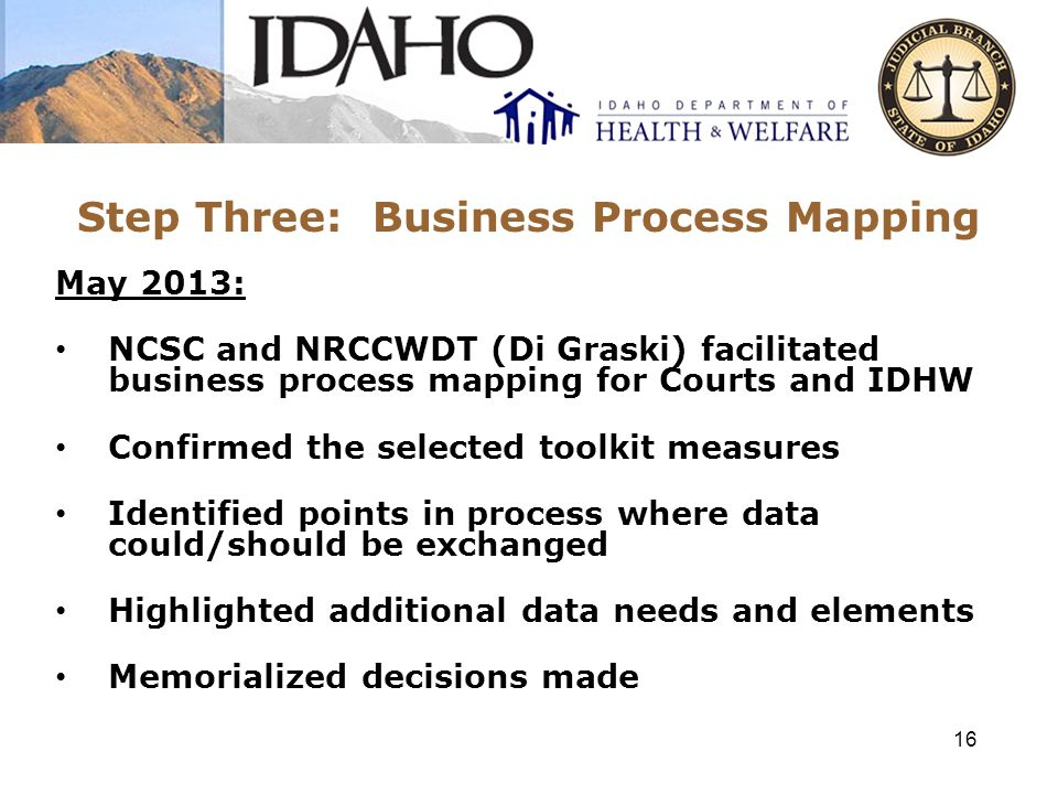 Step Three: Business Process Mapping May 2013: NCSC and NRCCWDT (Di Graski) facilitated business process mapping for Courts and IDHW Confirmed the selected toolkit measures Identified points in process where data could/should be exchanged Highlighted additional data needs and elements Memorialized decisions made 16