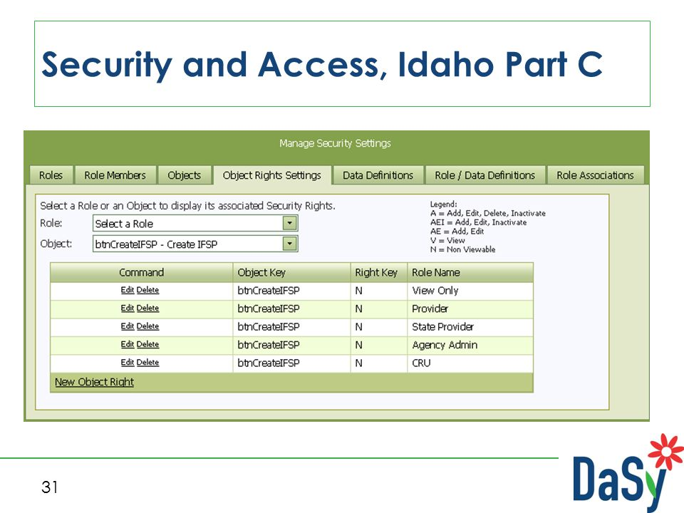 Security and Access, Idaho Part C 31