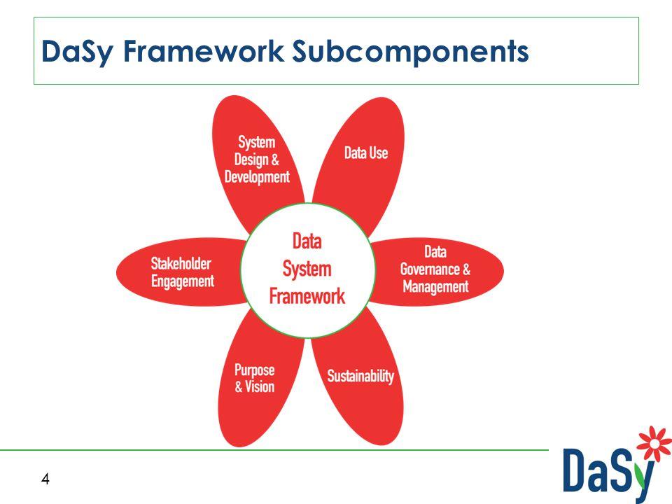 DaSy Framework Subcomponents 4