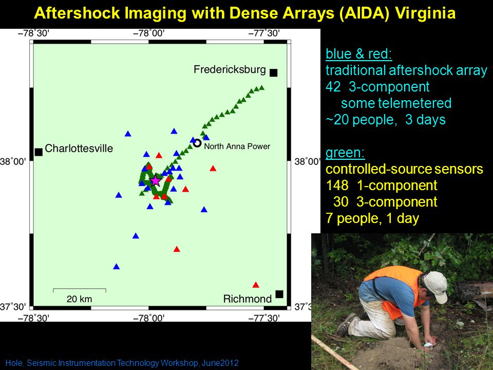 Hole, Seismic Instrumentation Technology Workshop, June2012 Aftershock Imaging with Dense Arrays (AIDA) Virginia blue & red: traditional aftershock ar