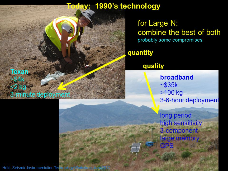 Hole, Seismic Instrumentation Technology Workshop, June2012 Today: 1990's technology broadband ~$35k >100 kg 3-6-hour deployment long period high sens