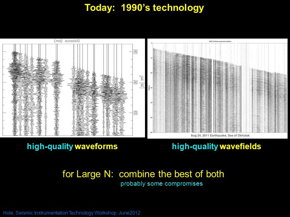 Hole, Seismic Instrumentation Technology Workshop, June2012 Today: 1990's technology high-quality waveforms high-quality wavefields for Large N: combi